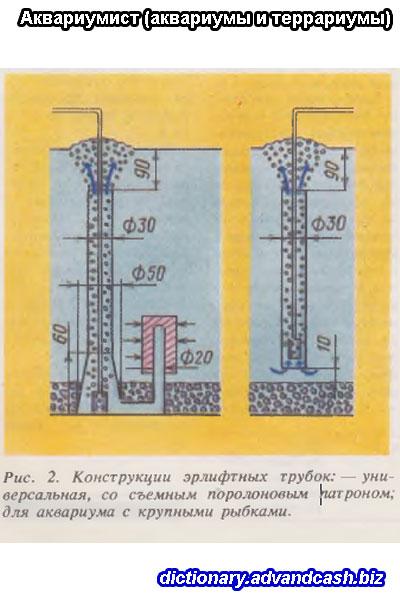 Конструкции эрлифтных трубок